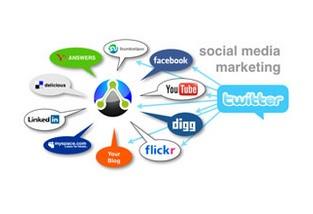 social media management2